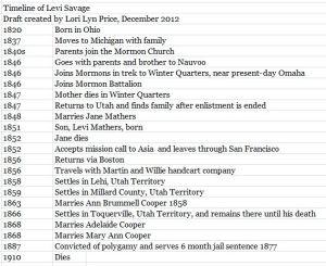 Levi Savage Timeline Excel